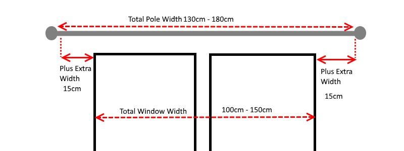 curtain pole measuring guide