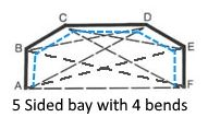 5 sided bay curtain track
