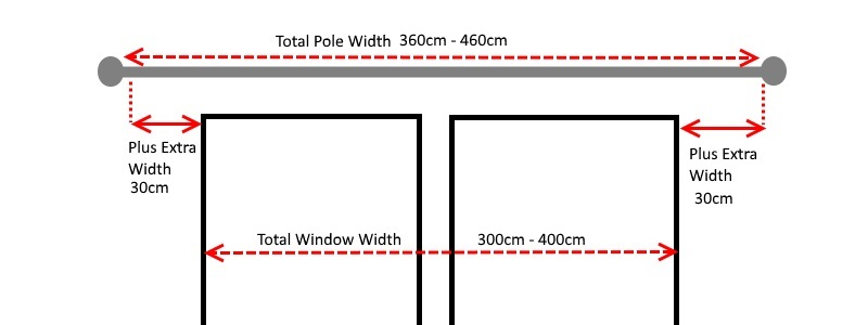 curtain pole measuring guide