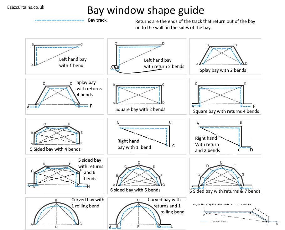 Bay window track shape guide